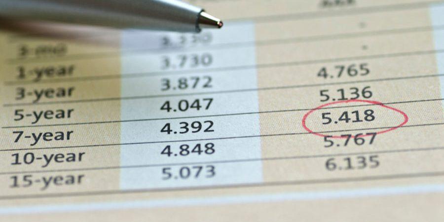 finance company business plan